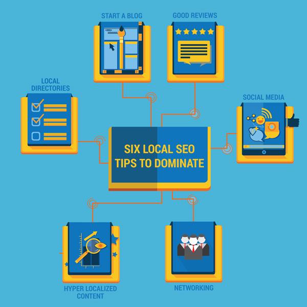 local Toronto search engine optimization tips