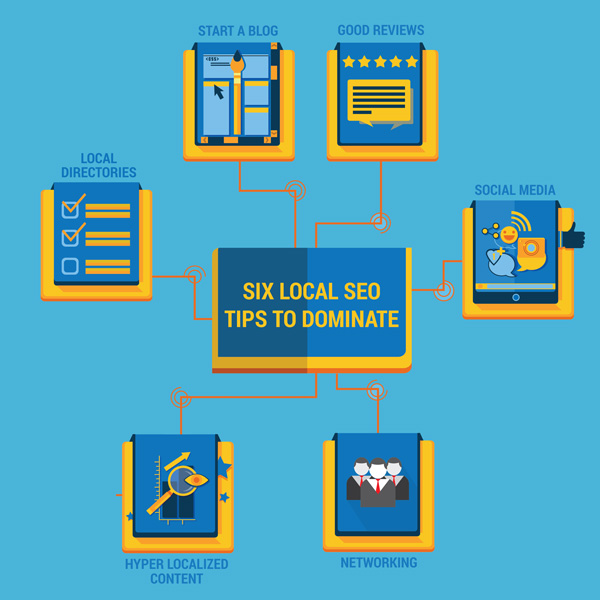 local Toronto search engine optimization tips